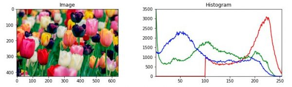 Image processing (part 3) Image Thresholding